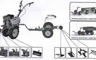 Сцепное устройство для мотоблока нева