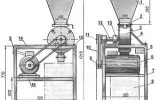 Ротор молотковой зернодробилки балансировка