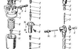 Чешский минитрактор tz-4k-14 инструкция по ремонту